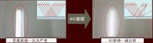 【工业触摸屏反光问题的解决:防眩光玻璃】