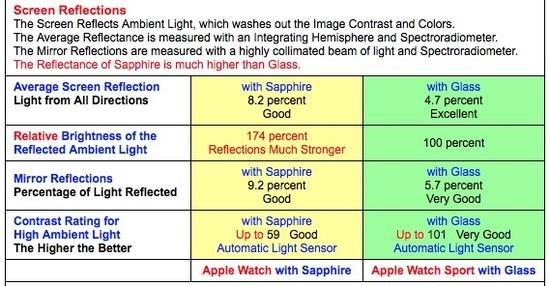 ION-X GLASS (2)
